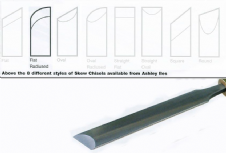Flat Section Radius Edge Skew Chisels